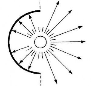 Сферический отражатель