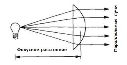 Plot 1
